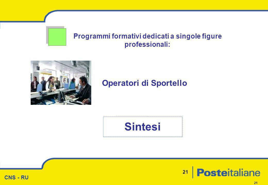 CNS - RU 21 Programmi formativi dedicati a singole figure professionali: Sintesi Operatori di Sportello