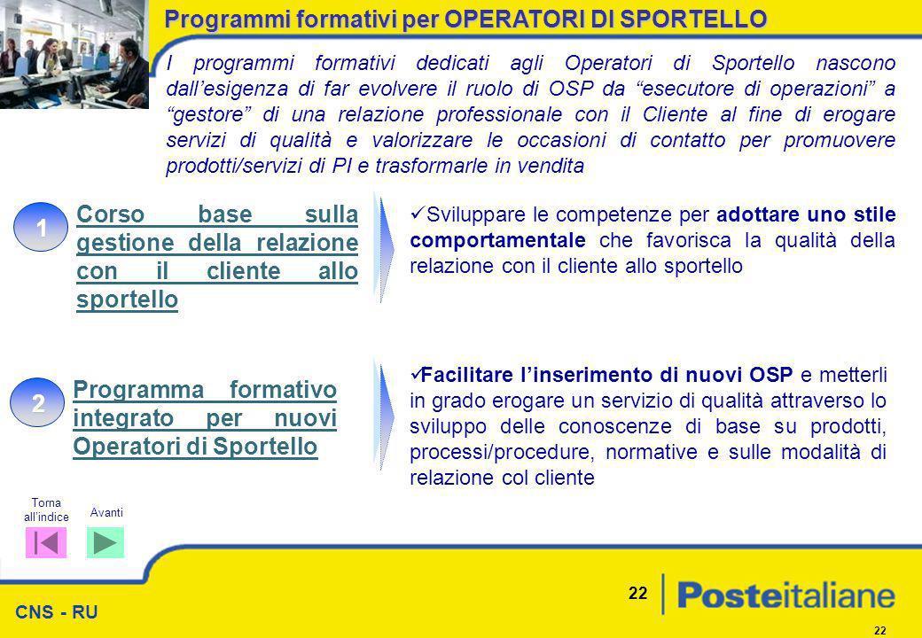 CNS - RU 22 Programmi formativi per OPERATORI DI SPORTELLO I programmi formativi dedicati agli Operatori di Sportello nascono dallesigenza di far evol