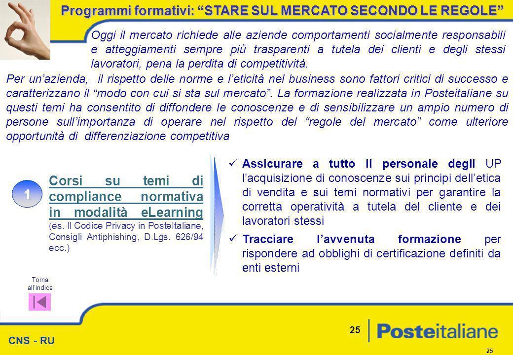 CNS - RU 25 Programmi formativi: STARE SUL MERCATO SECONDO LE REGOLE Oggi il mercato richiede alle aziende comportamenti socialmente responsabili e at