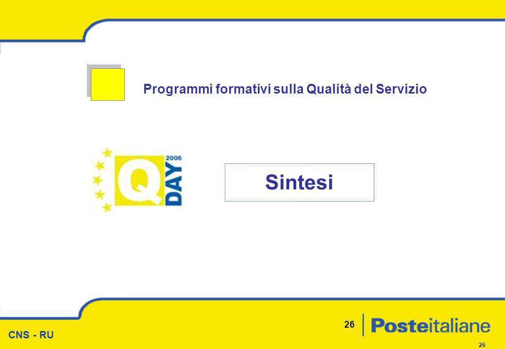 CNS - RU 26 Programmi formativi sulla Qualità del Servizio Sintesi