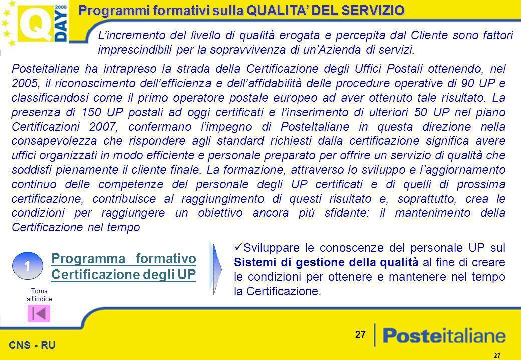 CNS - RU 27 Programmi formativi sulla QUALITA DEL SERVIZIO Lincremento del livello di qualità erogata e percepita dal Cliente sono fattori imprescindi