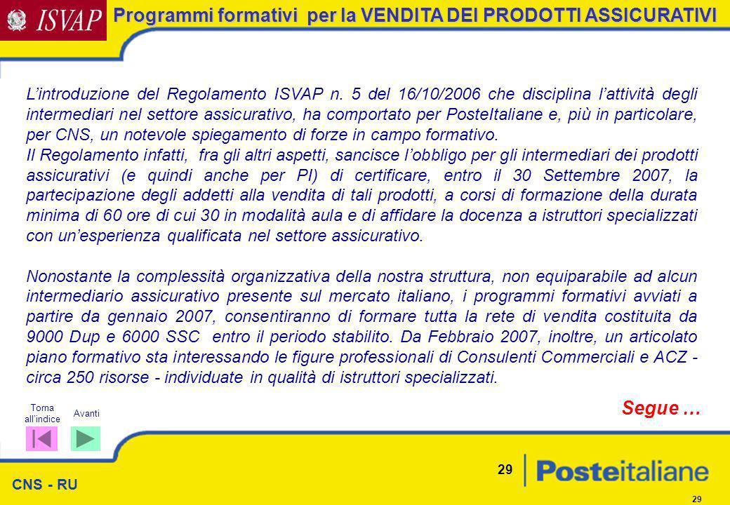 CNS - RU 29 Programmi formativi per la VENDITA DEI PRODOTTI ASSICURATIVI Lintroduzione del Regolamento ISVAP n. 5 del 16/10/2006 che disciplina lattiv