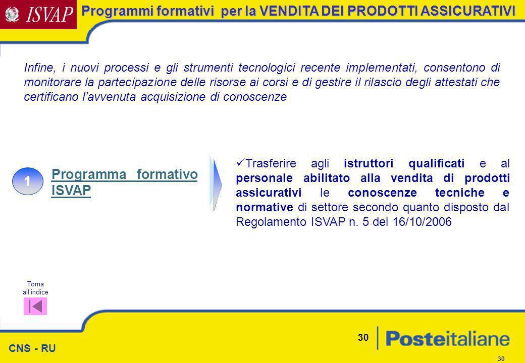 CNS - RU 30 Programmi formativi per la VENDITA DEI PRODOTTI ASSICURATIVI Infine, i nuovi processi e gli strumenti tecnologici recente implementati, co
