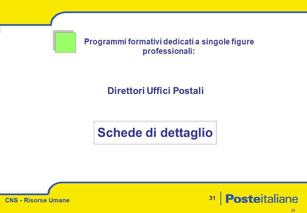 CNS - Risorse Umane 31 Direttori Uffici Postali Programmi formativi dedicati a singole figure professionali: Schede di dettaglio