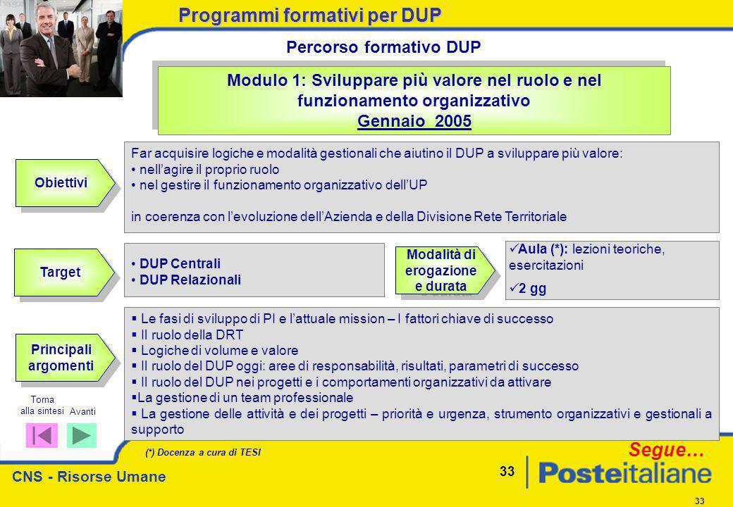 CNS - Risorse Umane 33 Obiettivi Modulo 1: Sviluppare più valore nel ruolo e nel funzionamento organizzativo Gennaio 2005 Modulo 1: Sviluppare più val