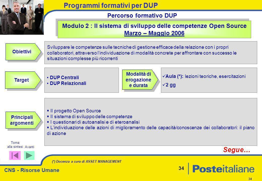 CNS - Risorse Umane 34 Obiettivi Modulo 2 : Il sistema di sviluppo delle competenze Open Source Marzo – Maggio 2006 Modulo 2 : Il sistema di sviluppo