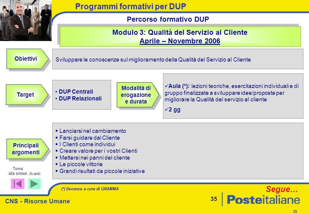CNS - Risorse Umane 35 Obiettivi Modulo 3: Qualità del Servizio al Cliente Aprile – Novembre 2006 Modulo 3: Qualità del Servizio al Cliente Aprile – N