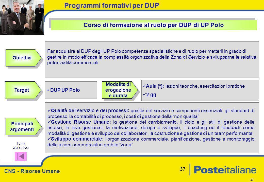 CNS - Risorse Umane 37 Corso di formazione al ruolo per DUP di UP Polo Obiettivi Far acquisire ai DUP degli UP Polo competenze specialistiche e di ruo