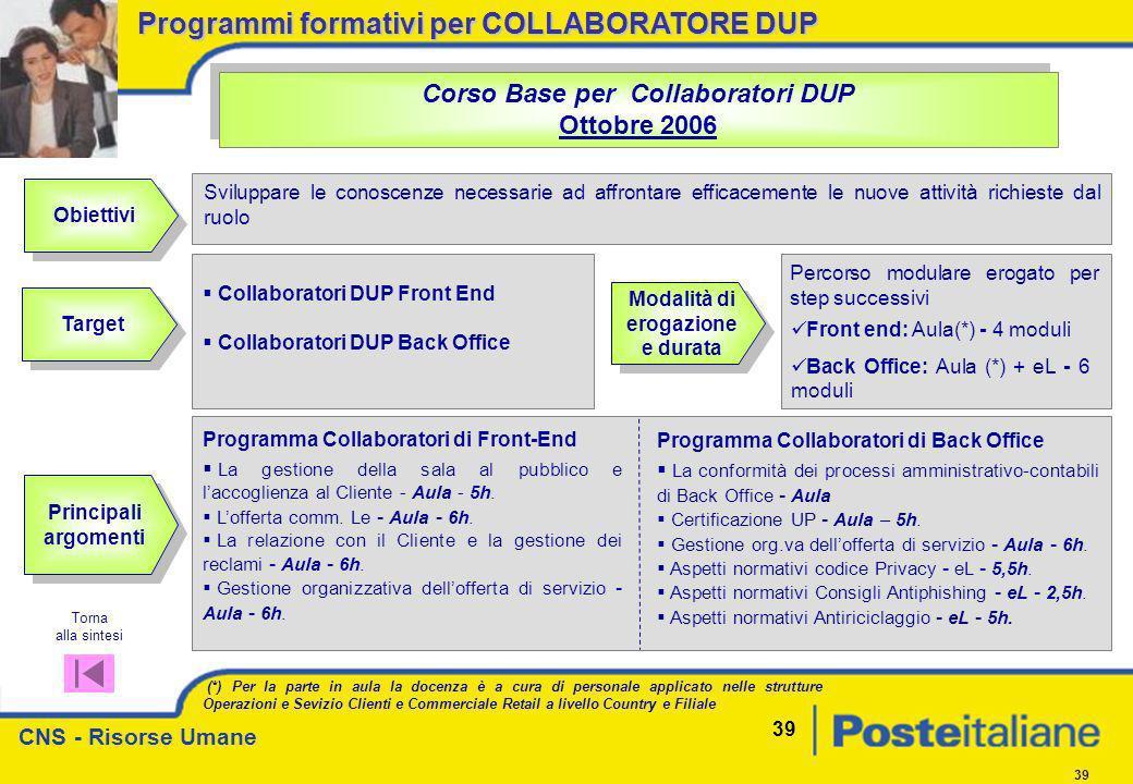 CNS - Risorse Umane 39 Obiettivi Corso Base per Collaboratori DUP Ottobre 2006 Sviluppare le conoscenze necessarie ad affrontare efficacemente le nuov