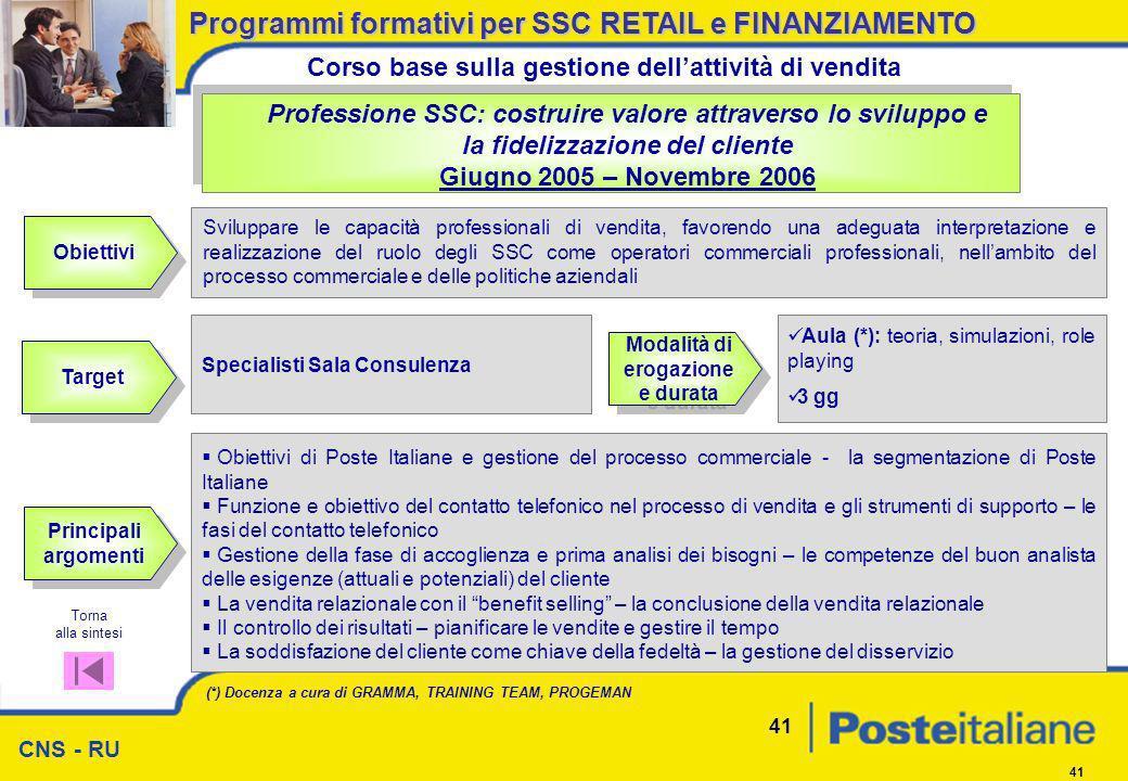 CNS - RU 41 Obiettivi Professione SSC: costruire valore attraverso lo sviluppo e la fidelizzazione del cliente Giugno 2005 – Novembre 2006 Sviluppare