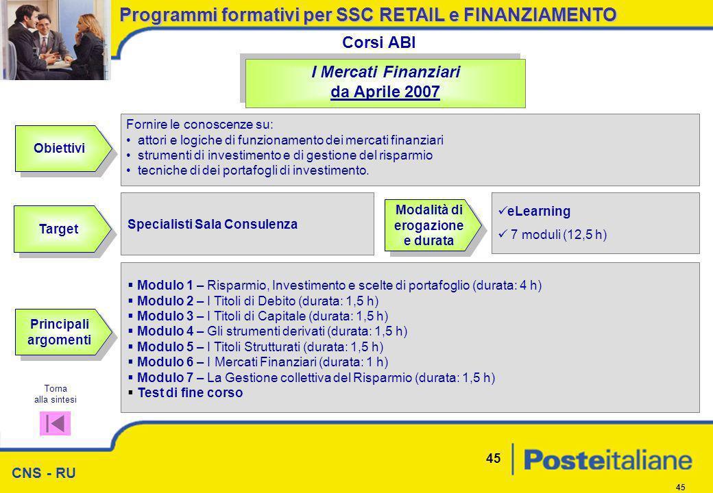 CNS - RU 45 Obiettivi I Mercati Finanziari da Aprile 2007 Fornire le conoscenze su: attori e logiche di funzionamento dei mercati finanziari strumenti