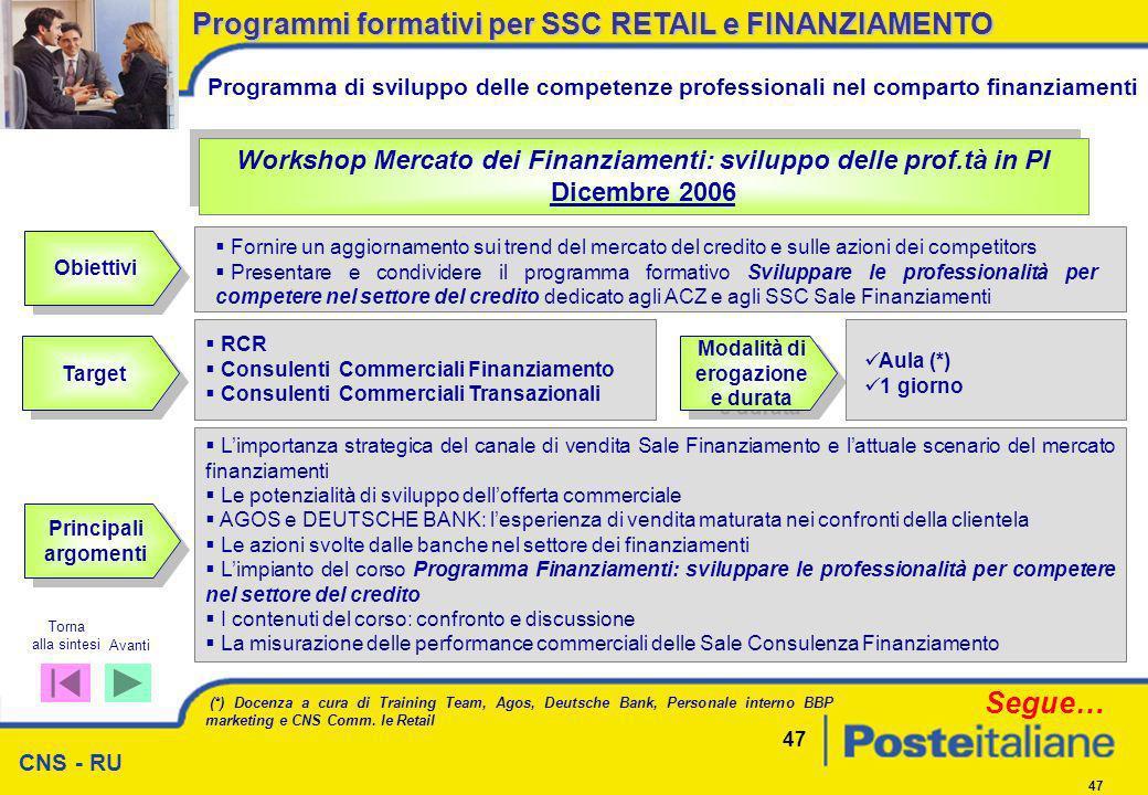 CNS - RU 47 Obiettivi Target Modalità di erogazione e durata Principali argomenti Workshop Mercato dei Finanziamenti: sviluppo delle prof.tà in PI Dic