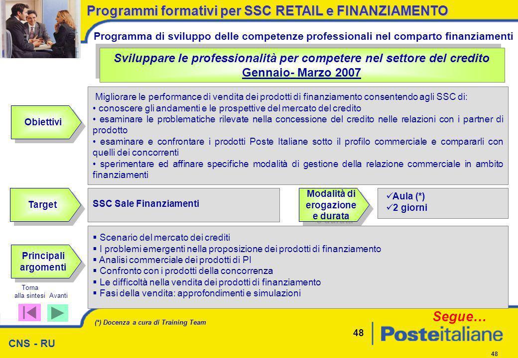 CNS - RU 48 Obiettivi Target Modalità di erogazione e durata Principali argomenti Sviluppare le professionalità per competere nel settore del credito