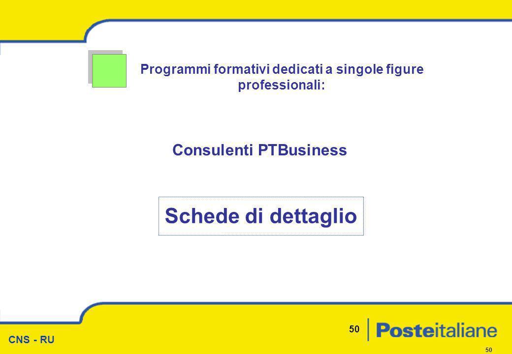 CNS - RU 50 Programmi formativi dedicati a singole figure professionali: Consulenti PTBusiness Schede di dettaglio