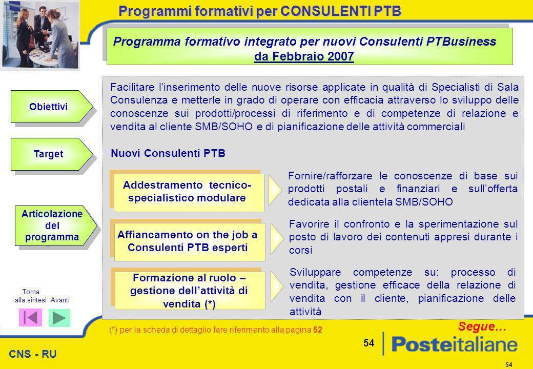 CNS - RU 54 Programma formativo integrato per nuovi Consulenti PTBusiness da Febbraio 2007 Nuovi Consulenti PTB Addestramento tecnico- specialistico m