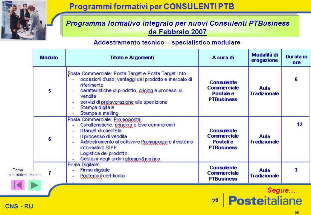 CNS - RU 56 Segue… Addestramento tecnico – specialistico modulare Programma formativo integrato per nuovi Consulenti PTBusiness da Febbraio 2007 Progr