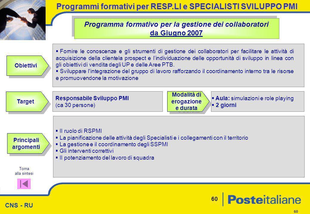 CNS - RU 60 Obiettivi Programma formativo per la gestione dei collaboratori da Giugno 2007 Programma formativo per la gestione dei collaboratori da Gi