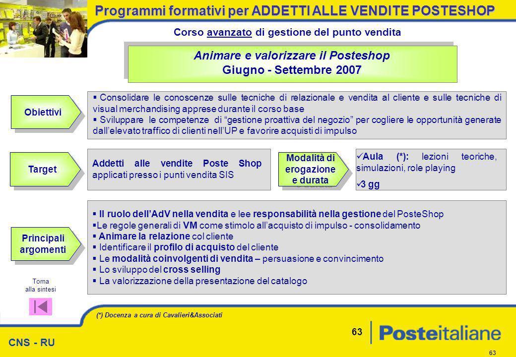 CNS - RU 63 Obiettivi Animare e valorizzare il Posteshop Giugno - Settembre 2007 Consolidare le conoscenze sulle tecniche di relazionale e vendita al