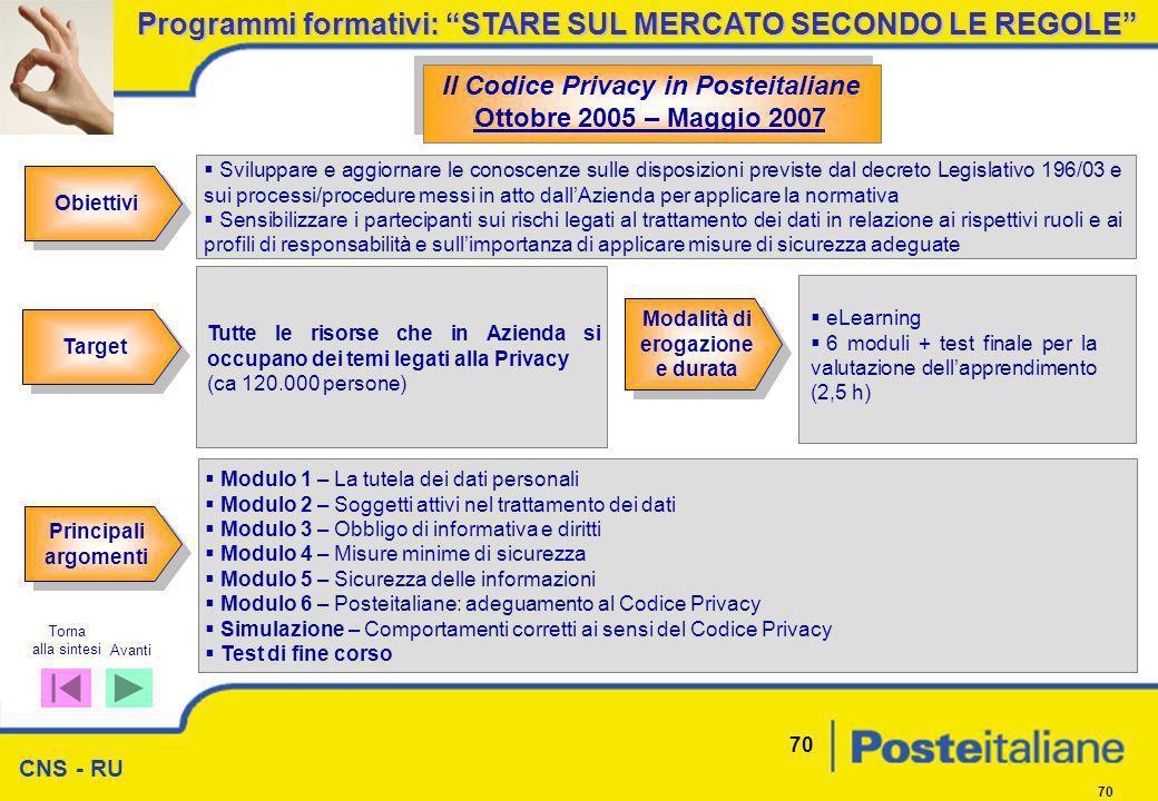 CNS - RU 70 Obiettivi Il Codice Privacy in Posteitaliane Ottobre 2005 – Maggio 2007 Target Modalità di erogazione e durata Principali argomenti Tutte