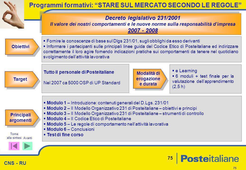 CNS - RU 75 Obiettivi Decreto legislativo 231/2001 Il valore dei nostri comportamenti e le nuove norme sulla responsabilità dimpresa 2007 - 2008 Targe