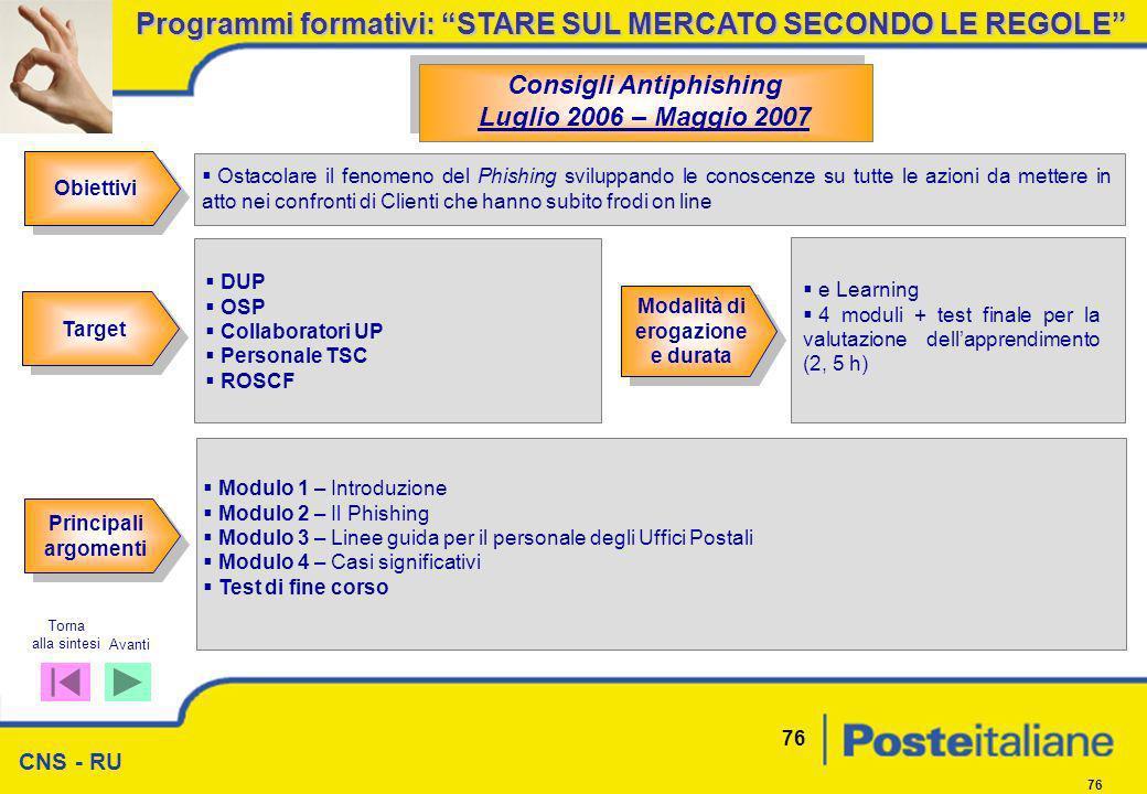 CNS - RU 76 Obiettivi Consigli Antiphishing Luglio 2006 – Maggio 2007 Target Modalità di erogazione e durata Principali argomenti DUP OSP Collaborator
