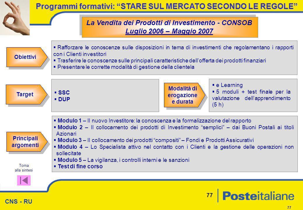 CNS - RU 77 Obiettivi La Vendita dei Prodotti di Investimento - CONSOB Luglio 2006 – Maggio 2007 Target Modalità di erogazione e durata Principali arg