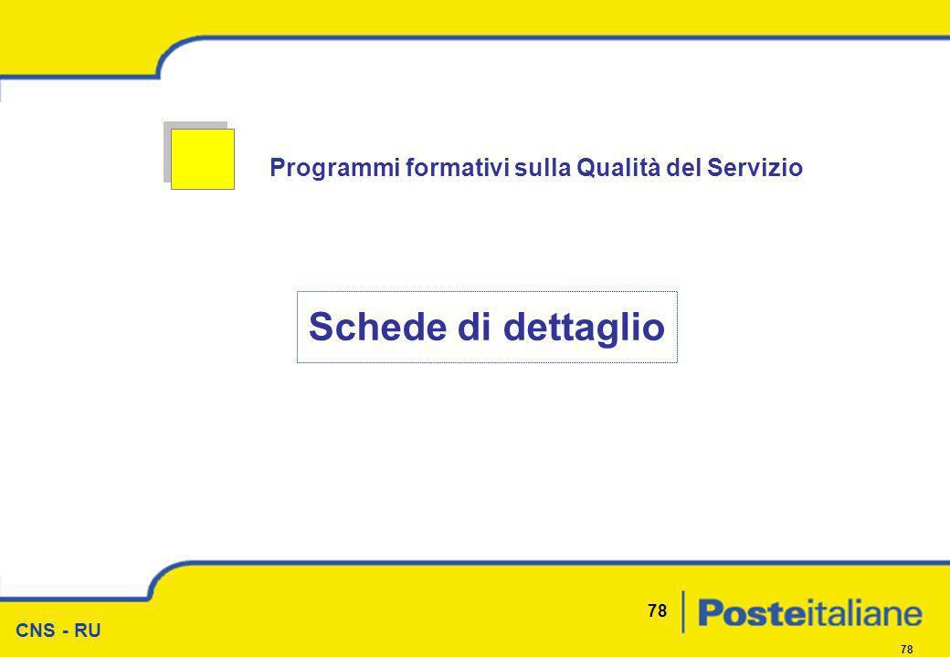 CNS - RU 78 Programmi formativi sulla Qualità del Servizio Schede di dettaglio
