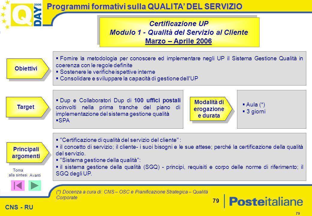 CNS - RU 79 Obiettivi Certificazione UP Modulo 1 - Qualità del Servizio al Cliente Marzo – Aprile 2006 Target Modalità di erogazione e durata Principa