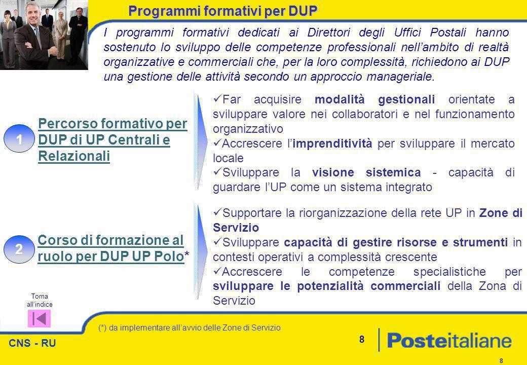 CNS - RU 8 8 Programmi formativi per DUP I programmi formativi dedicati ai Direttori degli Uffici Postali hanno sostenuto lo sviluppo delle competenze