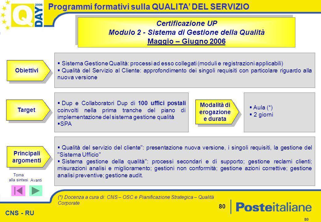 CNS - RU 80 Obiettivi Certificazione UP Modulo 2 - Sistema di Gestione della Qualità Maggio – Giugno 2006 Certificazione UP Modulo 2 - Sistema di Gest