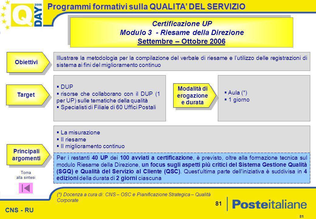 CNS - RU 81 Obiettivi Certificazione UP Modulo 3 - Riesame della Direzione Settembre – Ottobre 2006 Certificazione UP Modulo 3 - Riesame della Direzio