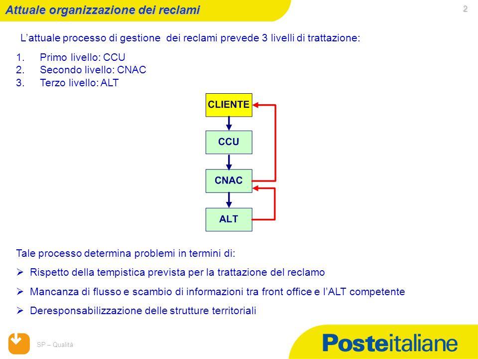 22 gennaio 2009 SP – Qualità 2 Attuale organizzazione dei reclami 1.Primo livello: CCU 2.Secondo livello: CNAC 3.Terzo livello: ALT Lattuale processo