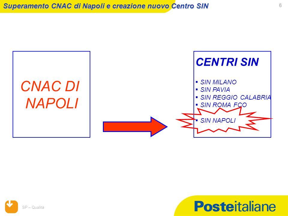 22 gennaio 2009 SP – Qualità 6 Superamento CNAC di Napoli e creazione nuovo Centro SIN CNAC DI NAPOLI CENTRI SIN SIN MILANO SIN PAVIA SIN REGGIO CALAB
