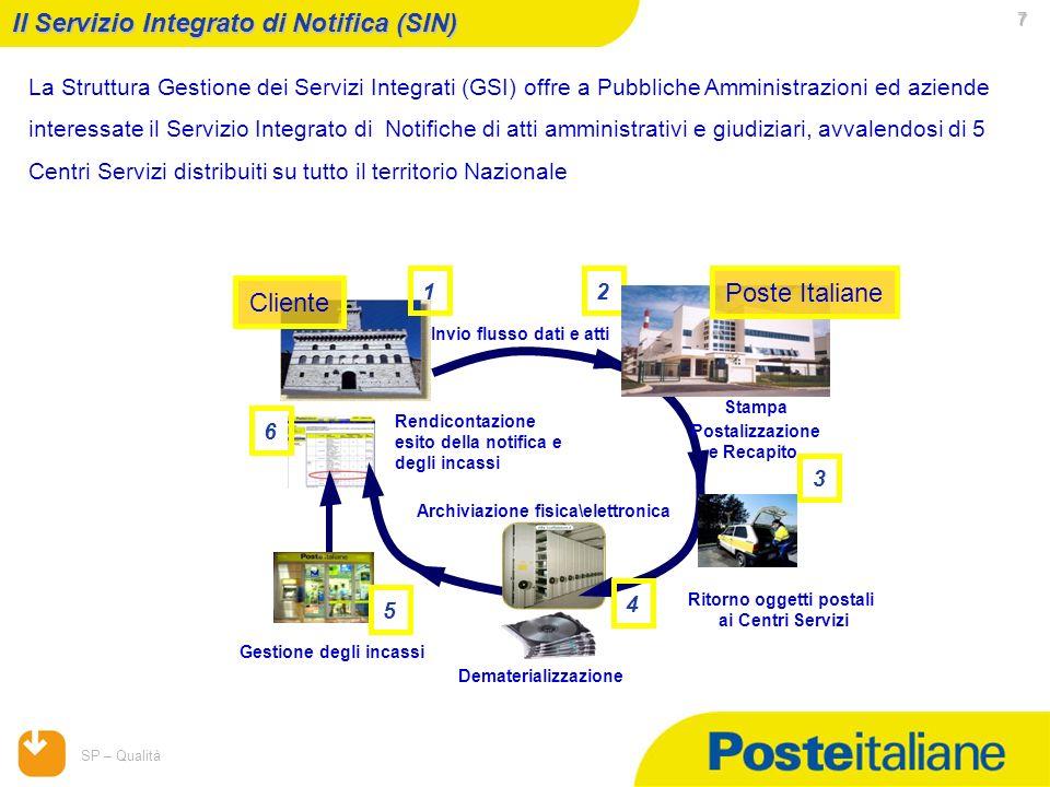 22 gennaio 2009 SP – Qualità 7 Il Servizio Integrato di Notifica (SIN) 7 La Struttura Gestione dei Servizi Integrati (GSI) offre a Pubbliche Amministr