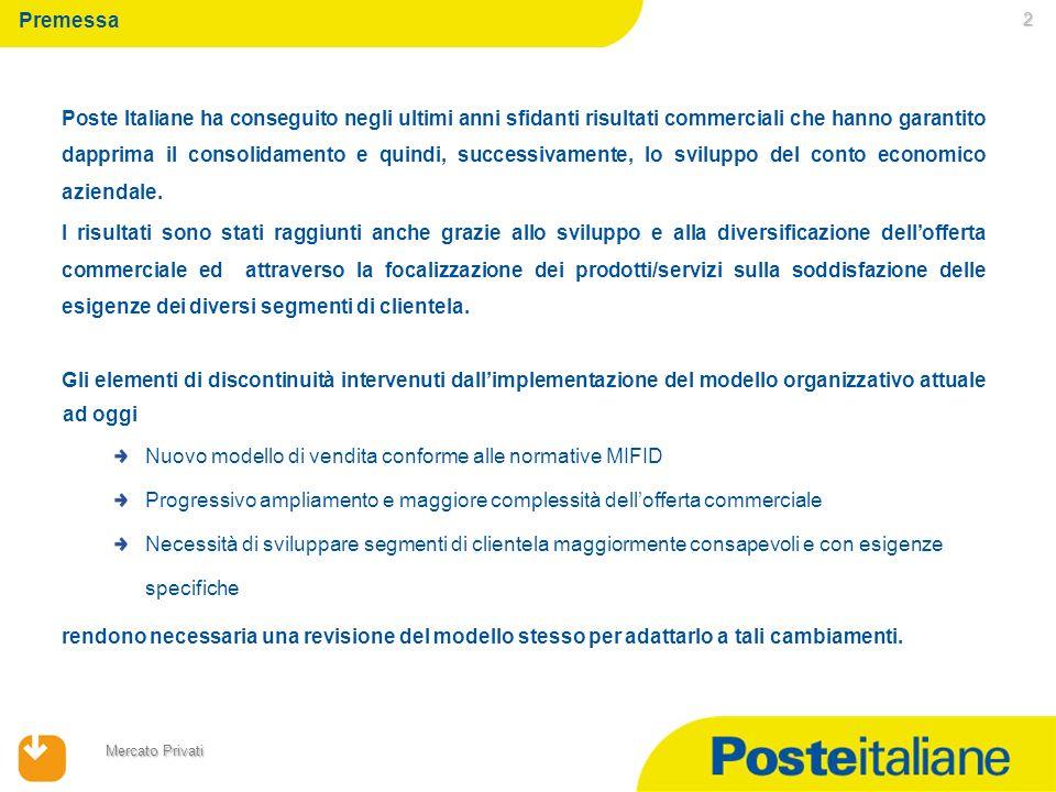 09/02/2014 Mercato Privati 2 Premessa Poste Italiane ha conseguito negli ultimi anni sfidanti risultati commerciali che hanno garantito dapprima il co