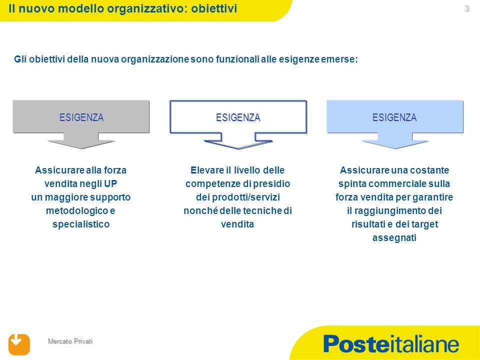 09/02/2014 Mercato Privati 3 Il nuovo modello organizzativo: obiettivi Gli obiettivi della nuova organizzazione sono funzionali alle esigenze emerse: