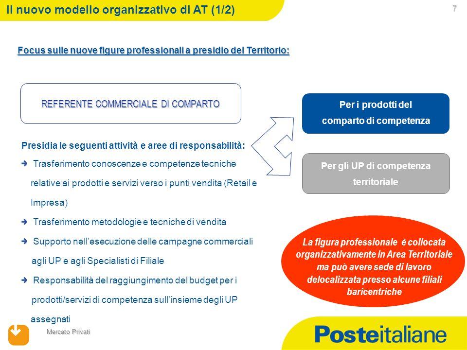 09/02/2014 Mercato Privati Per gli UP di competenza territoriale 7 Il nuovo modello organizzativo di AT (1/2) Focus sulle nuove figure professionali a