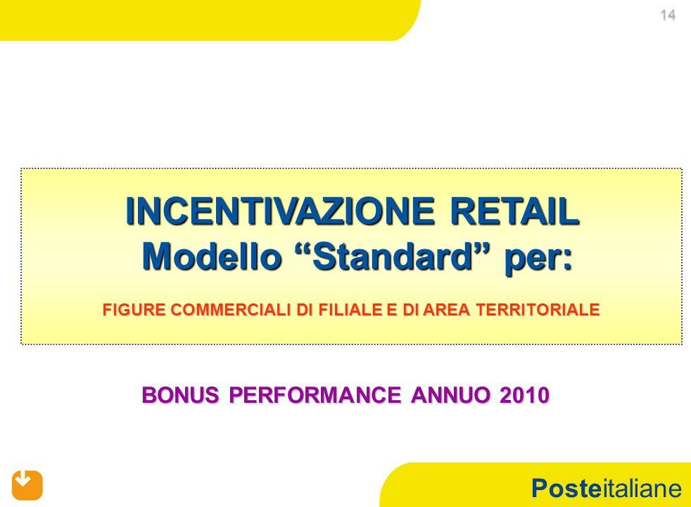 Posteitaliane INCENTIVAZIONE RETAIL Modello Standard per: FIGURE COMMERCIALI DI FILIALE E DI AREA TERRITORIALE 14 14 BONUS PERFORMANCE ANNUO 2010