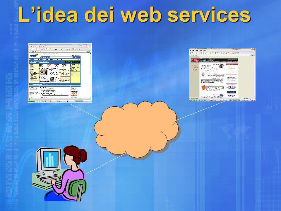 Lidea dei web services