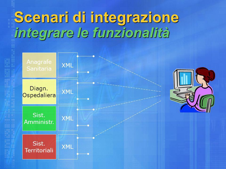 Scenari di integrazione integrare le funzionalità Anagrafe Sanitaria XML Diagn.