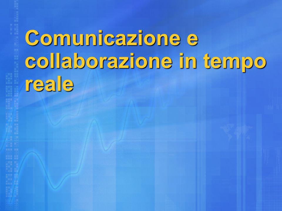 Comunicazione e collaborazione in tempo reale