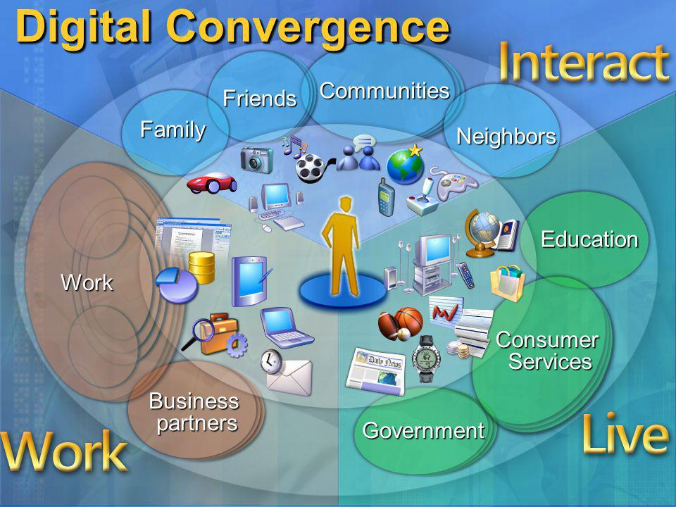 Education Government Communities Friends Business partners Neighbors Family Work Consumer Services Digital Convergence