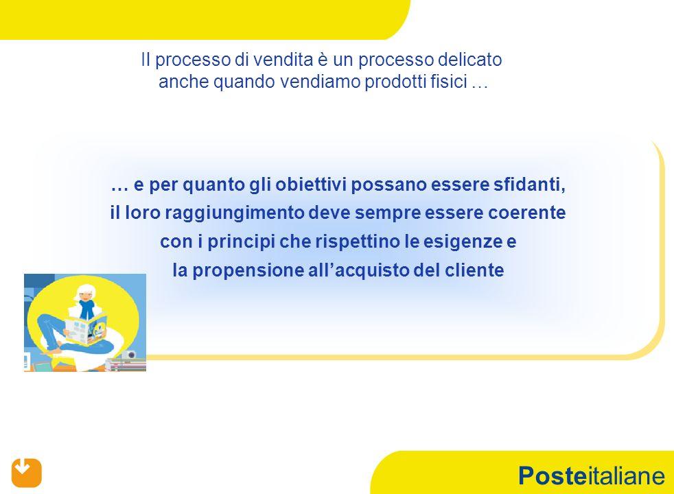 Posteitaliane 5 FIGURE PROFESSIONALI UP IMPRESA RESPONSABILE UP IMPRESA VENDITORE P.A.L.* VENDITORE IMPRESA* SPECIALISTA SETTORE MERCEOLOGICO OPERATORE SPORTELLO POSTE BUSINESS *solo ove previsto SISTEMA BASE IMPRESA III PERIODO 2010 (1 LUGLIO – 30 SETTEMBRE): FIGURE UP IMPRESA