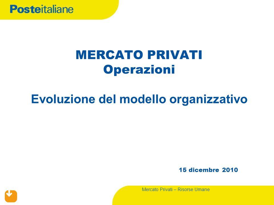 Mercato Privati – Risorse Umane MERCATO PRIVATI Operazioni Evoluzione del modello organizzativo 15 dicembre 2010
