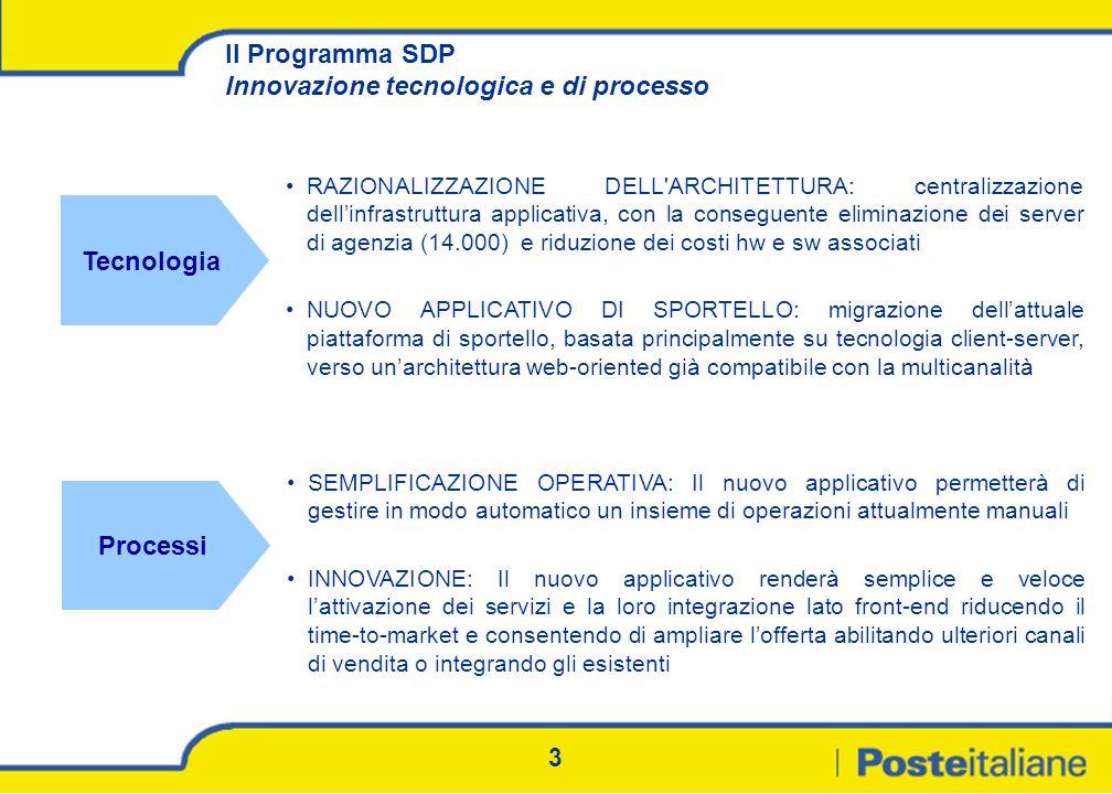 3 Il Programma SDP Innovazione tecnologica e di processo Tecnologia RAZIONALIZZAZIONE DELL ARCHITETTURA: centralizzazione dellinfrastruttura applicativa, con la conseguente eliminazione dei server di agenzia (14.000) e riduzione dei costi hw e sw associati NUOVO APPLICATIVO DI SPORTELLO: migrazione dellattuale piattaforma di sportello, basata principalmente su tecnologia client-server, verso unarchitettura web-oriented già compatibile con la multicanalità Processi SEMPLIFICAZIONE OPERATIVA: Il nuovo applicativo permetterà di gestire in modo automatico un insieme di operazioni attualmente manuali INNOVAZIONE: Il nuovo applicativo renderà semplice e veloce lattivazione dei servizi e la loro integrazione lato front-end riducendo il time-to-market e consentendo di ampliare lofferta abilitando ulteriori canali di vendita o integrando gli esistenti