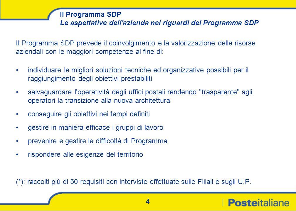 4 Il Programma SDP Le aspettative dell'azienda nei riguardi del Programma SDP Il Programma SDP prevede il coinvolgimento e la valorizzazione delle ris