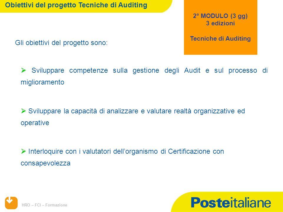 HRO – FCI – Formazione Gli obiettivi del progetto sono: Sviluppare competenze sulla gestione degli Audit e sul processo di miglioramento Sviluppare la