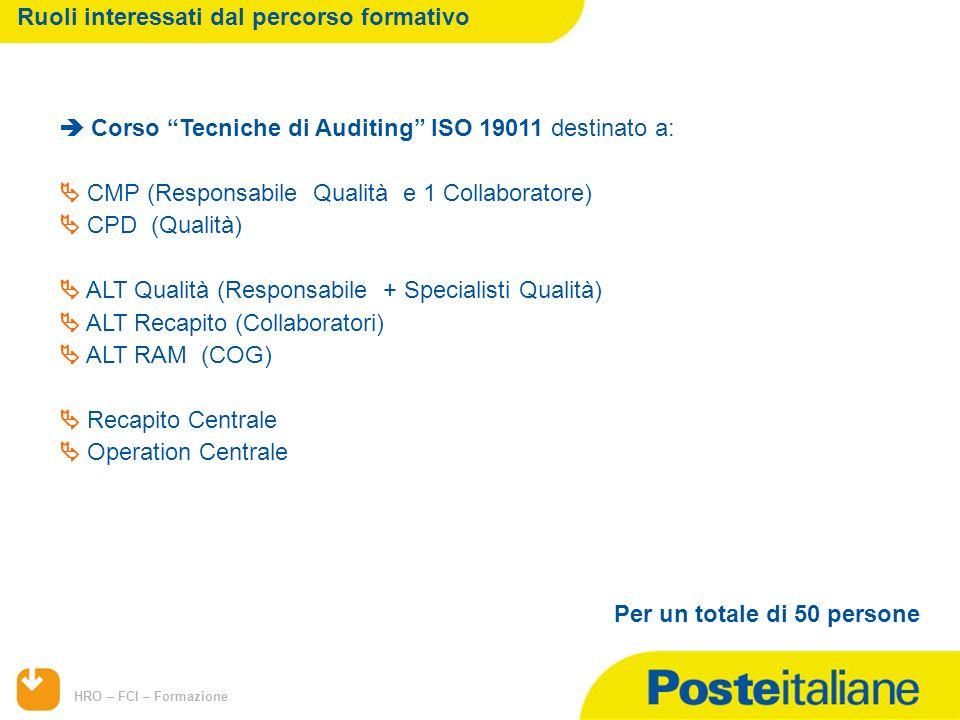 HRO – FCI – Formazione Corso Tecniche di Auditing ISO 19011 destinato a: CMP (Responsabile Qualità e 1 Collaboratore) CPD (Qualità) ALT Qualità (Respo