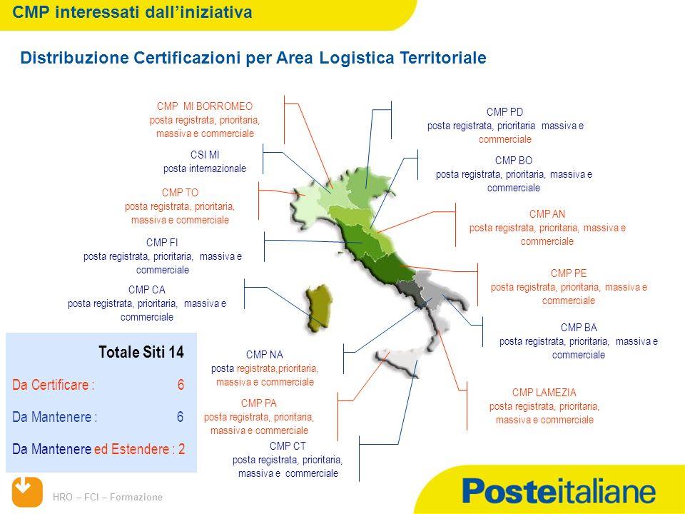HRO – FCI – Formazione CMP interessati dalliniziativa Distribuzione Certificazioni per Area Logistica Territoriale CMP CT posta registrata, prioritari