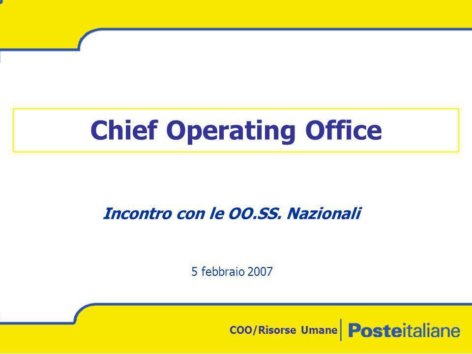 COO/Risorse Umane Chief Operating Office 5 febbraio 2007 Incontro con le OO.SS. Nazionali